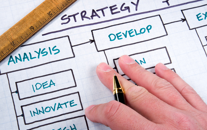 Product Training Design Strategies