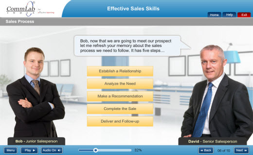 Scenarios in eLearning
