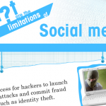 What are the Limitations of Social Media – An Infographic