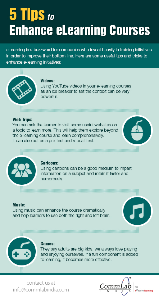 5 Tips to Enhance your E-learning Courses [Infographic]