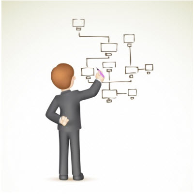 Do We Need to Follow a Specific Process to Design an eLearning Course?