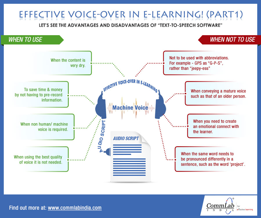 Effective Voice Over in E-learning (Part 2) – An Info Graphic
