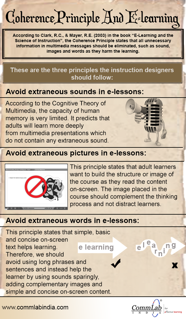 Coherence Principle and E-Learning[Infographic]
