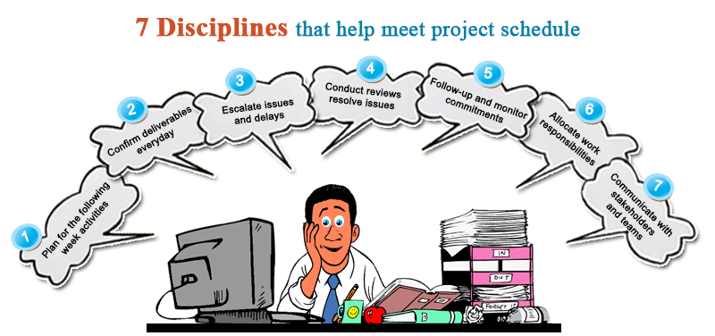Tips to Manage eLearning Projects