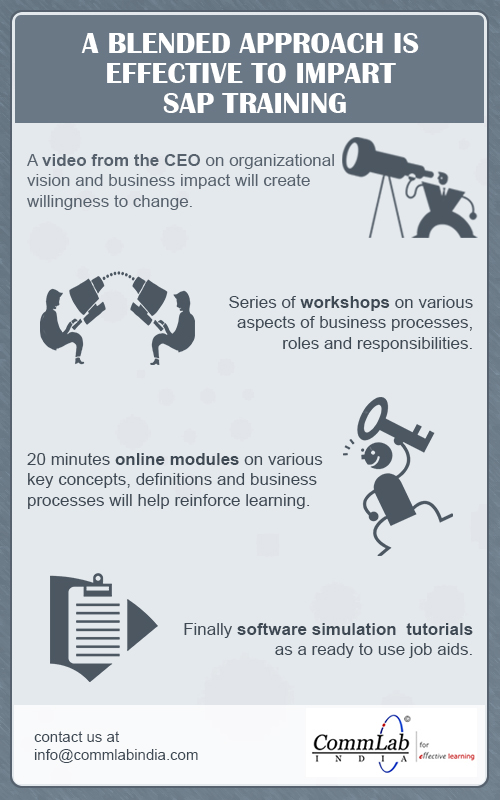 A Blended Approach is Effective to Impart SAP Training – An Infographic