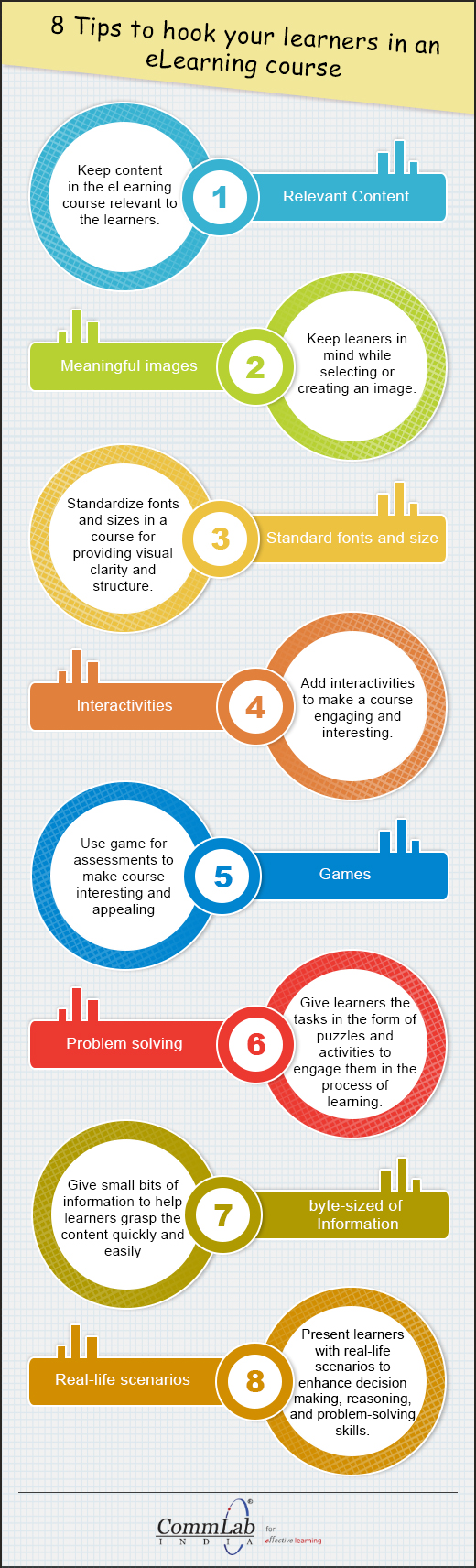 8 Tips to Hook your Learners to an E-learning Course - An Infographic