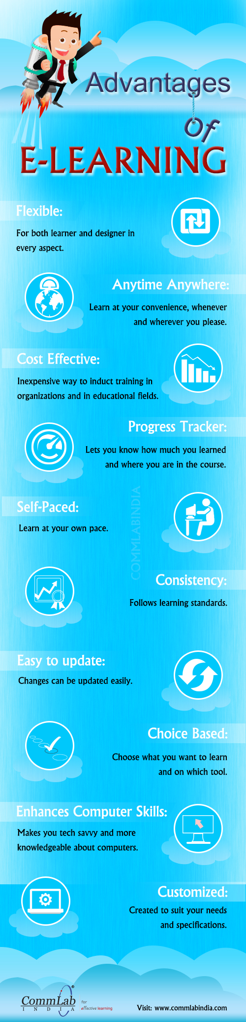 Advantages of E-learning - An Infographic