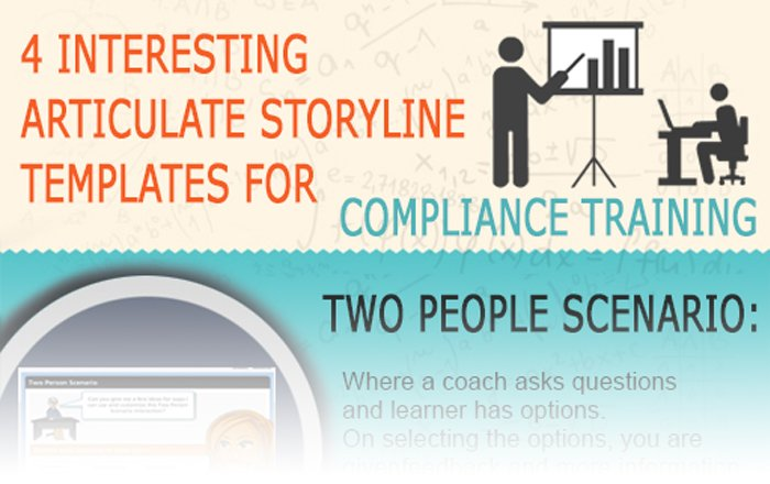 4 Interesting Articulate Storyline Templates for Compliance Training – An Infographic