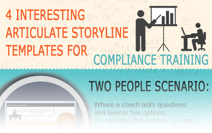 4 Interesting Articulate Storyline Templates for Compliance Training - An Infographic