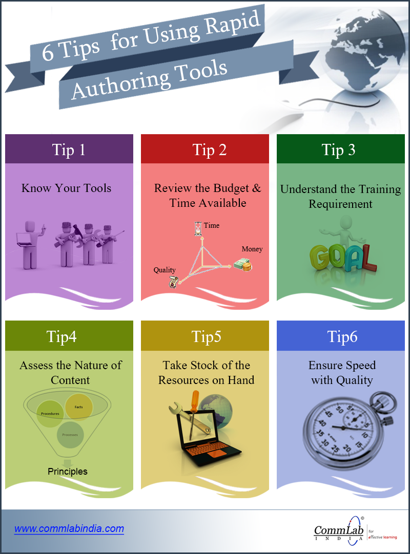 6 Tips for using Rapid Authoring Tools - An Infographic