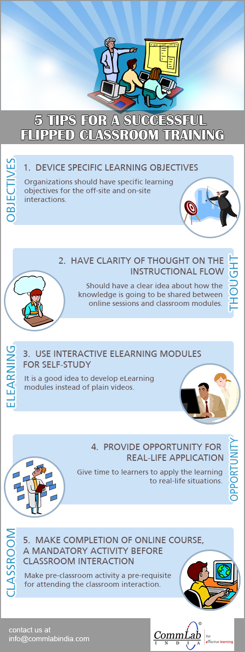 5 Tips for Using Flipped Classrooms Effectively [Infographic]