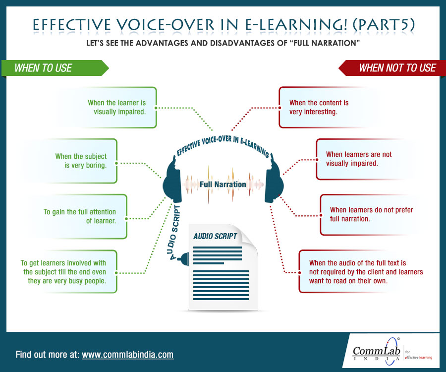 Effective Voice-Over in E-learning (Part 5) - An Infographic