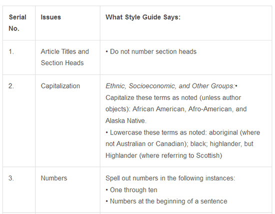 Follow style guide