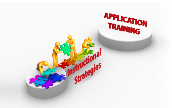 Instructional Design Strategies for Application Training