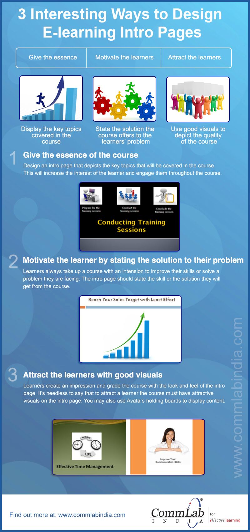 3 Interesting Ways to Design Elearning Intro Pages- Infographic