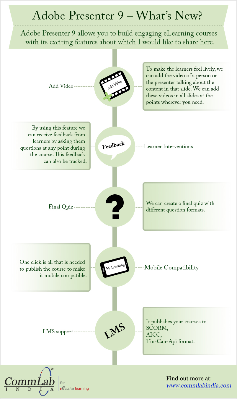 Adobe Presenter 9 - An Incredible E-learning Development Tool - An Infographic