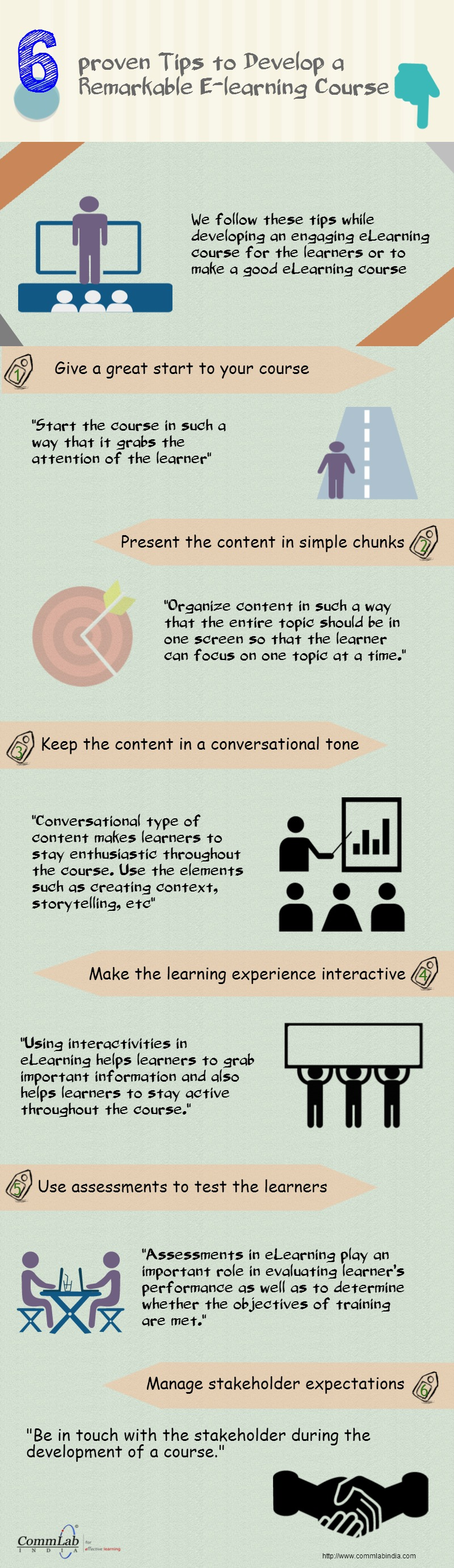6 Proven Tips to Develop a Remarkable E-learning Course – An Infographic