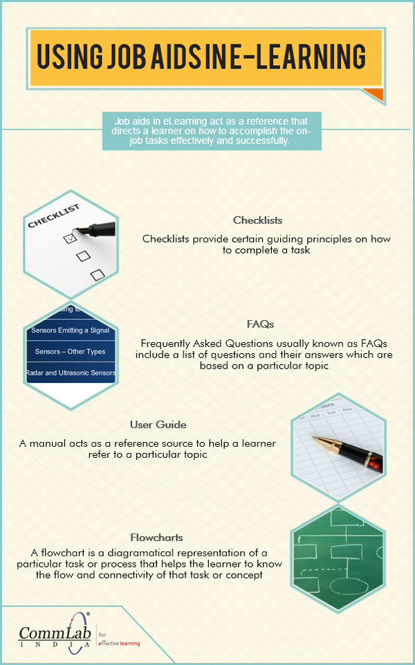 Using Job Aids in E-learning – An Infographic