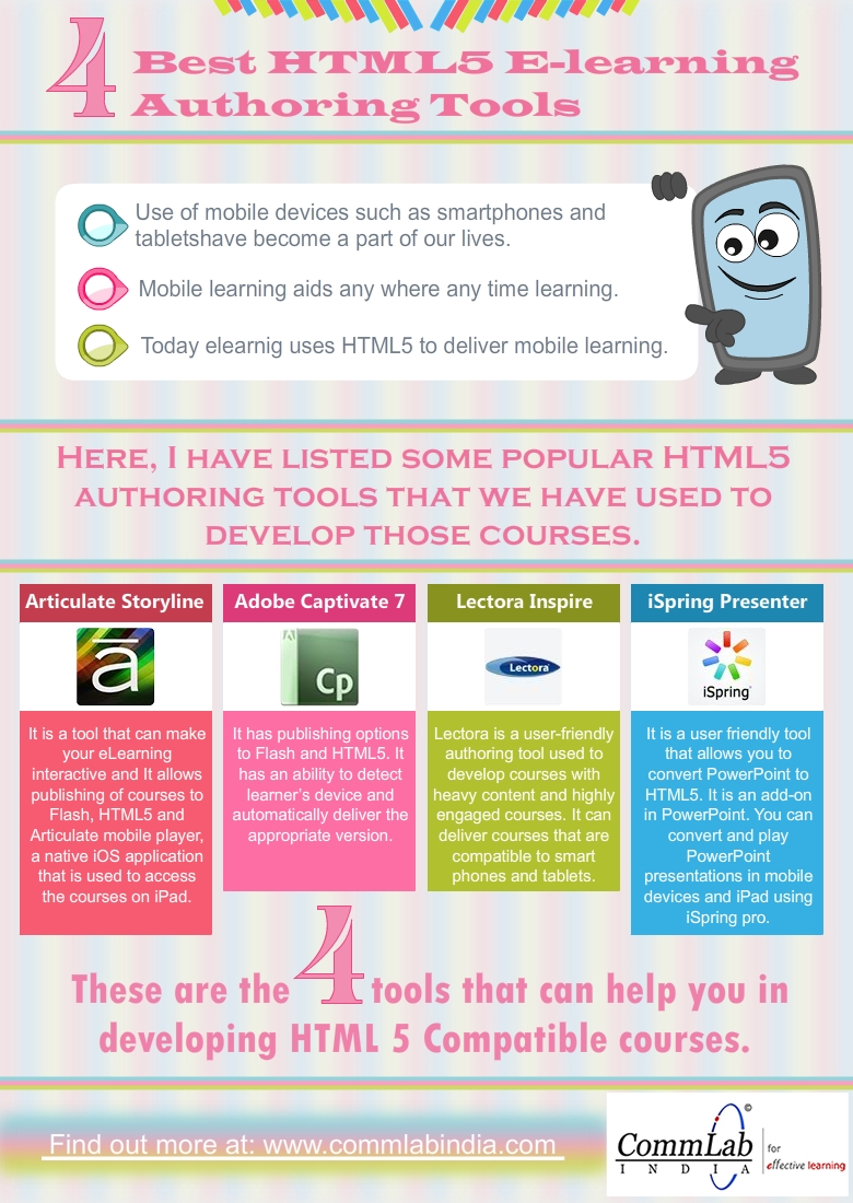 4 Amazing Tools to Publish your E-learning Courses to the HTML5 Format - An Infographic