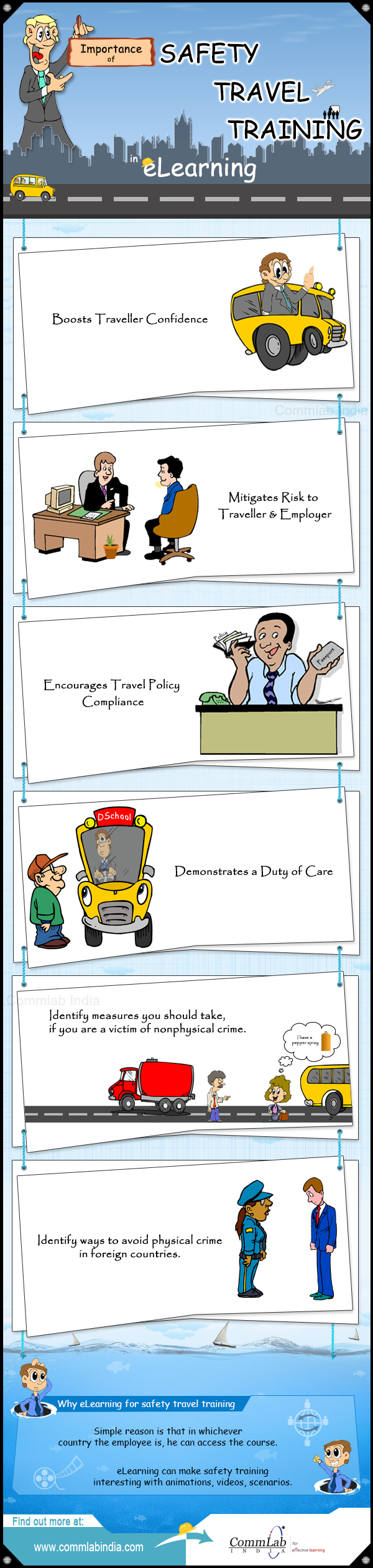 Importance of Safety Travel Training in E-learning – An Infographic