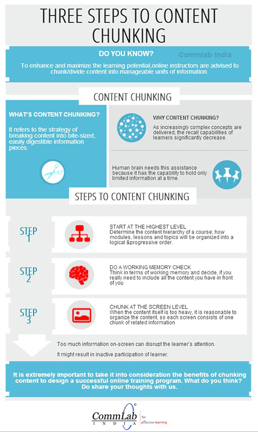 Three steps to content chunking