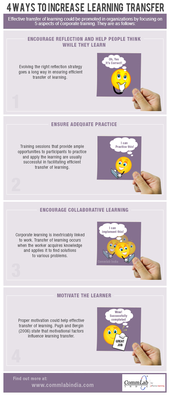 How Can You Increase Learning Transfer? – An Infographic