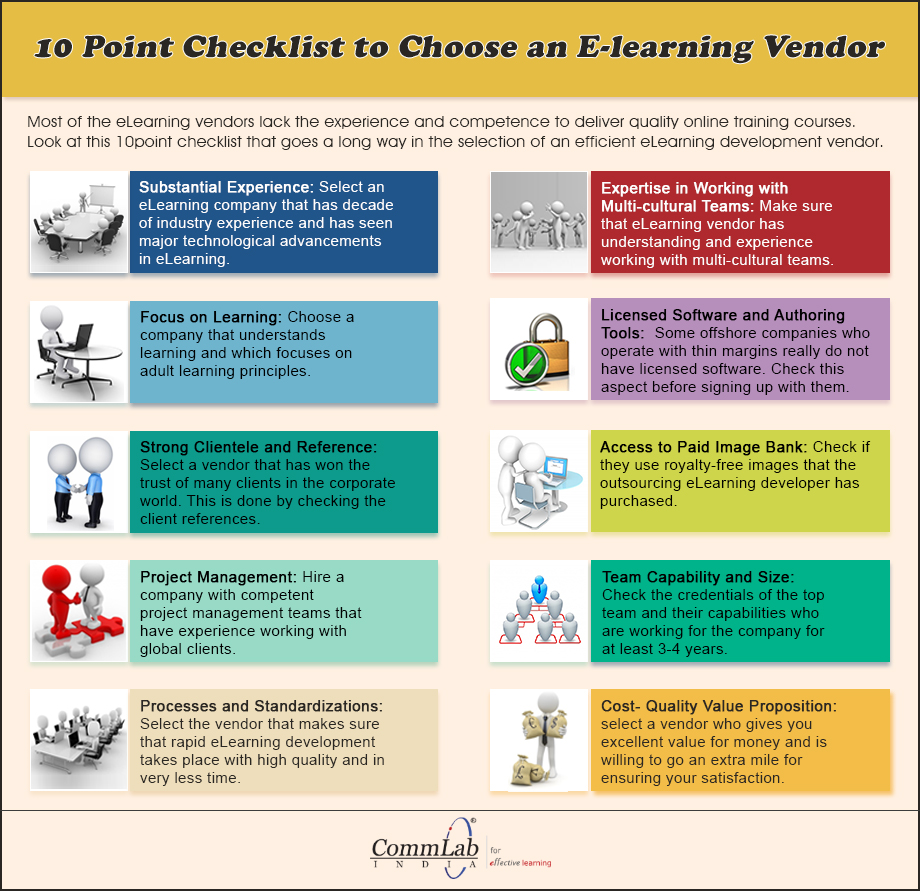 10 Point Checklist to Choose an E-learning Vendor – An Infographic
