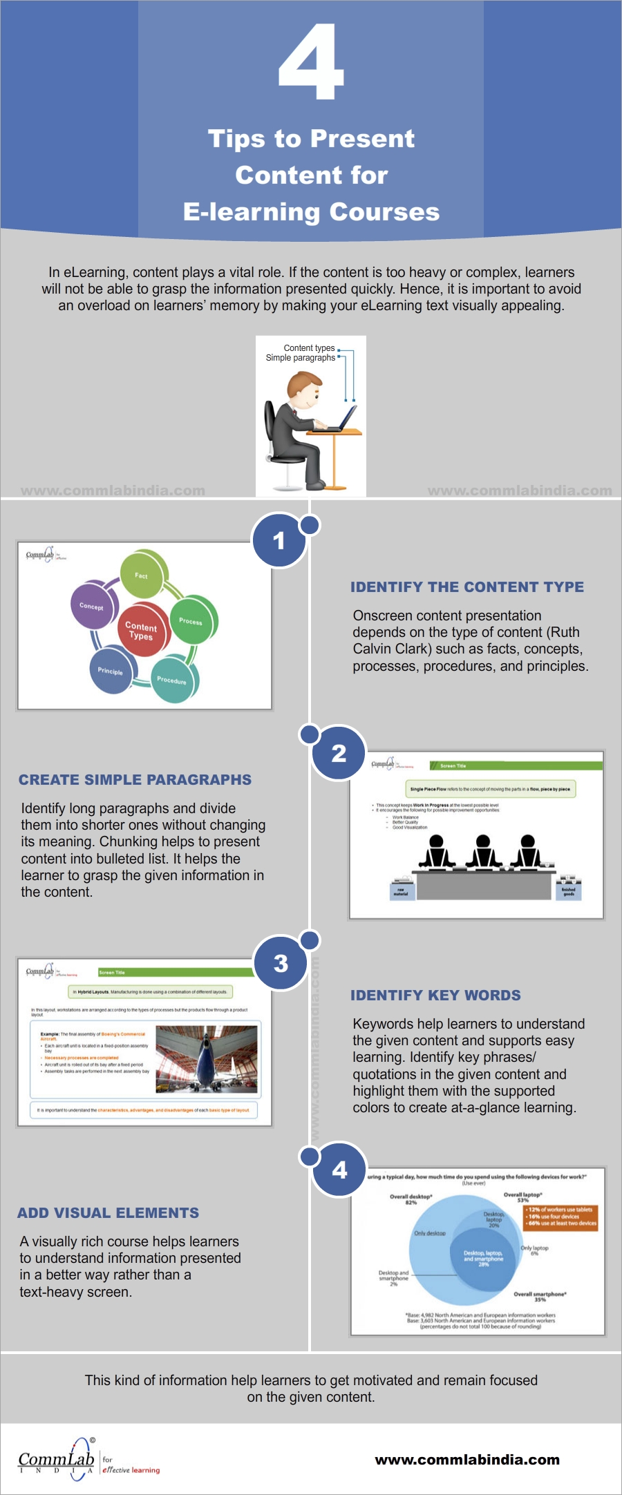4 Tips to Present Content for E-learning Courses – An Infographic