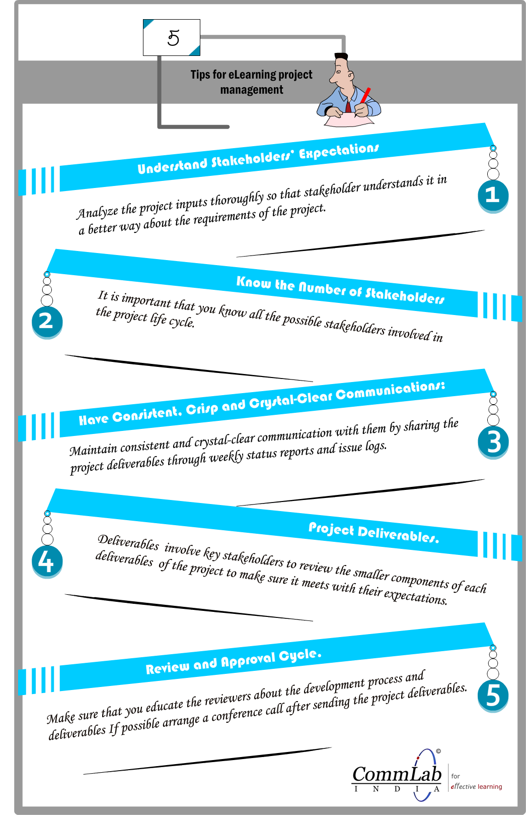 5 Tips for E-learning Project Management – An Infographic
