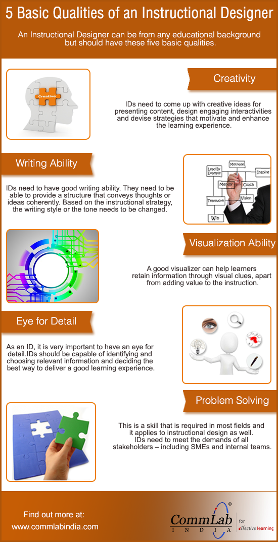 5 Qualities of a Good Instructional Designer – An Infographic