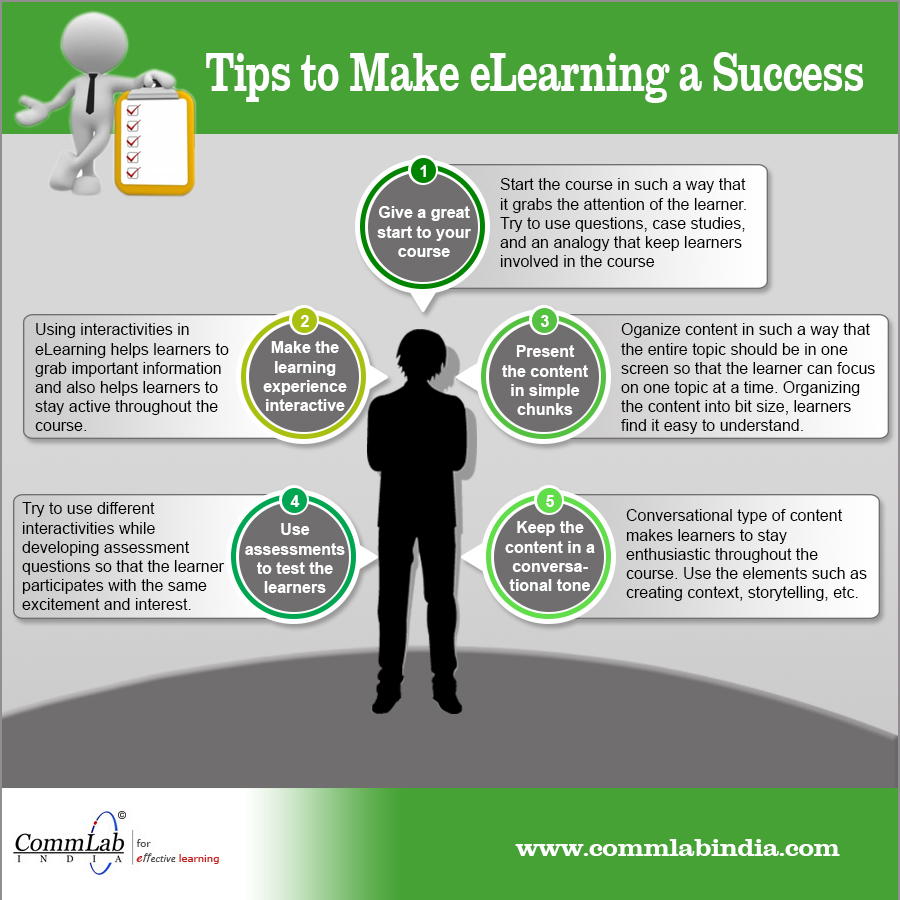 5 Tips to Make your ELearning a Success