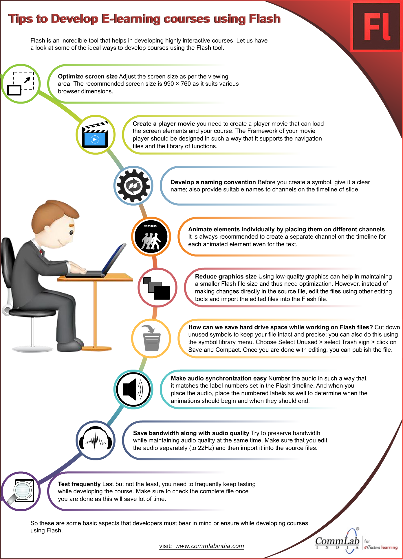 Tips to Develop E-learning Courses Using Flash - An Infographic