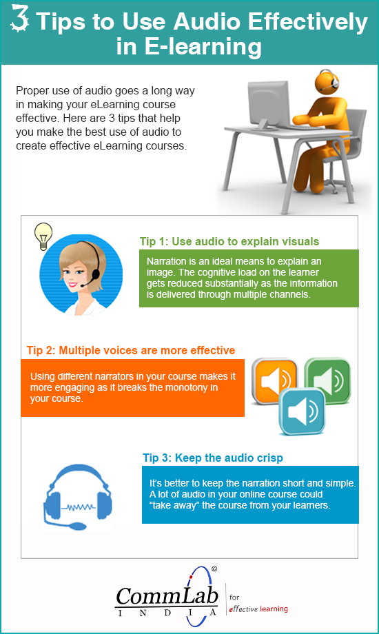 3 Tips to Use Audio Efficiently in E-learning – An Infographic