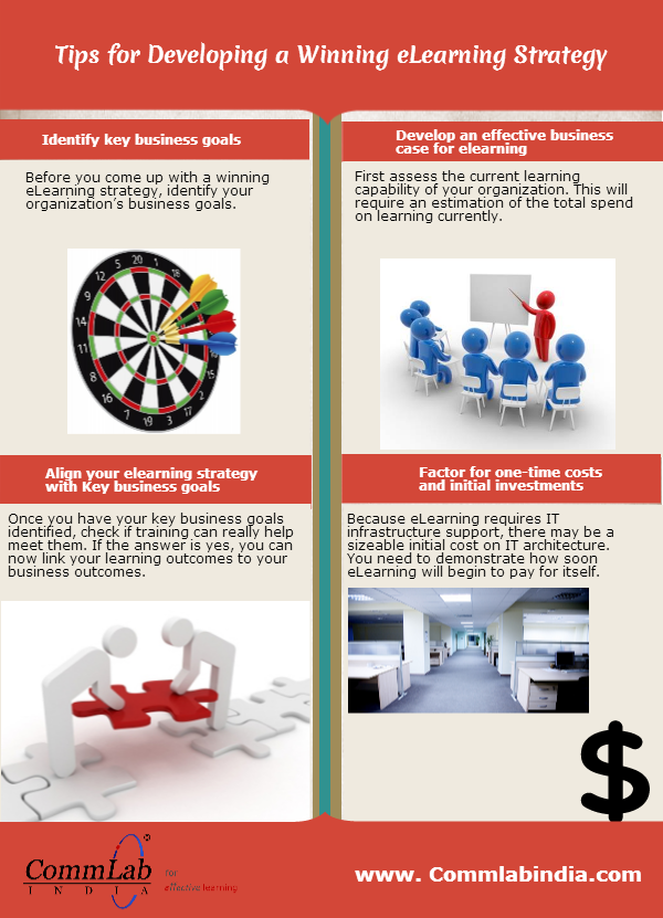 Tips for Developing a Winning E-learning Strategy – An Infographic