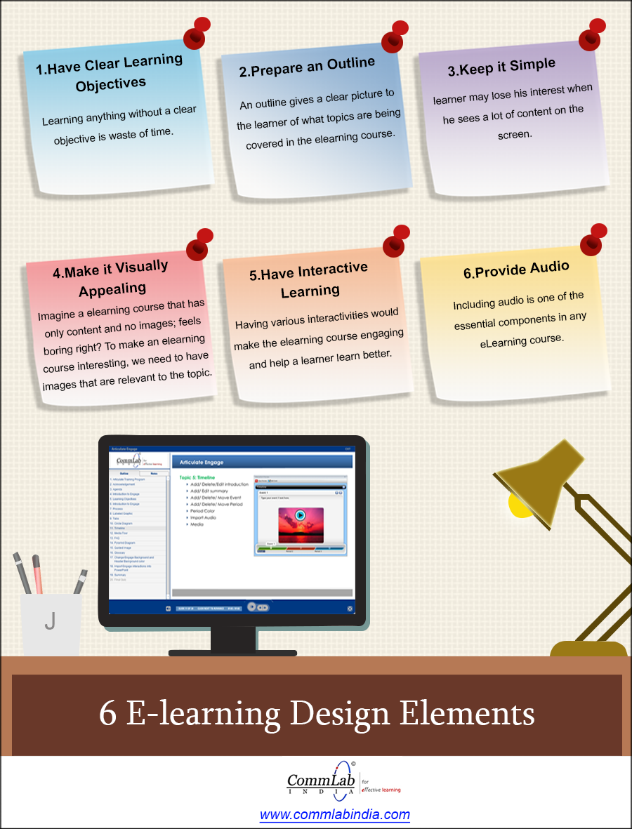 6 E-learning Design Elements – An Infographic