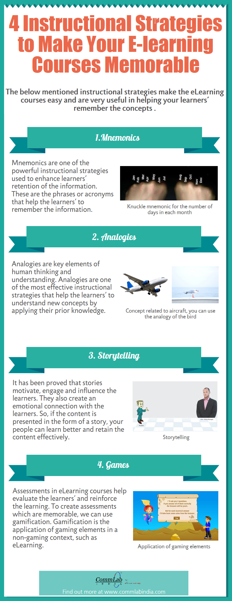 4 Instructional Strategies to Create Learner Delight – An Infographic