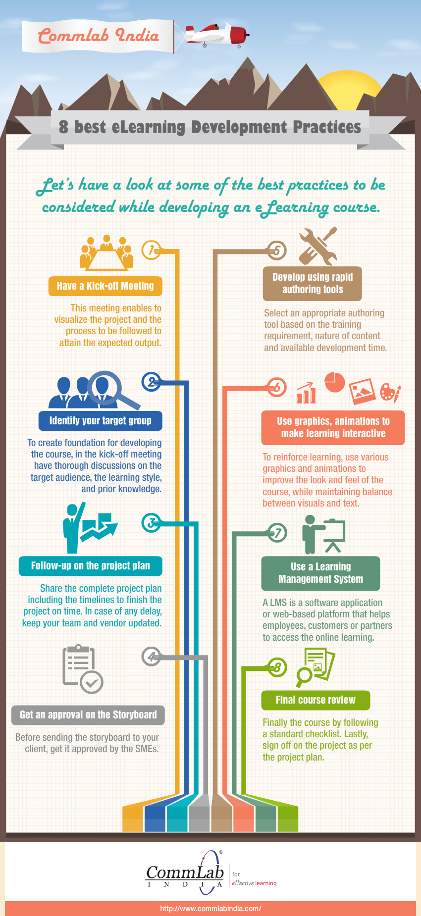 E-learning Development: 8 Best Practices – An Infographic