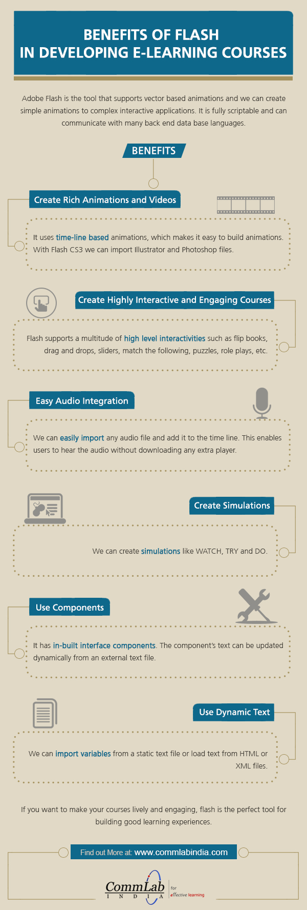 Benefits of Using Flash to Develop Online Courses – An Infographic