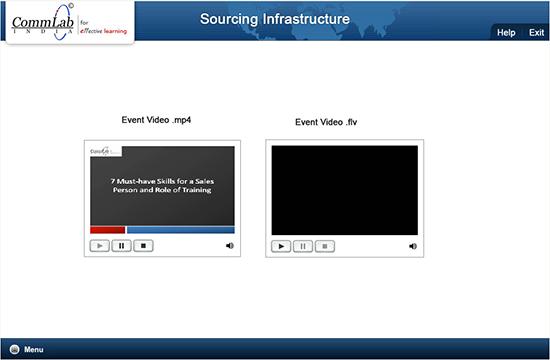 Insertion of videos