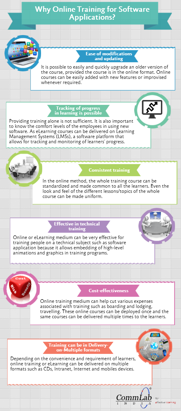 Why Use E-learning to Impart Training on Software Applications ? – An Infographic