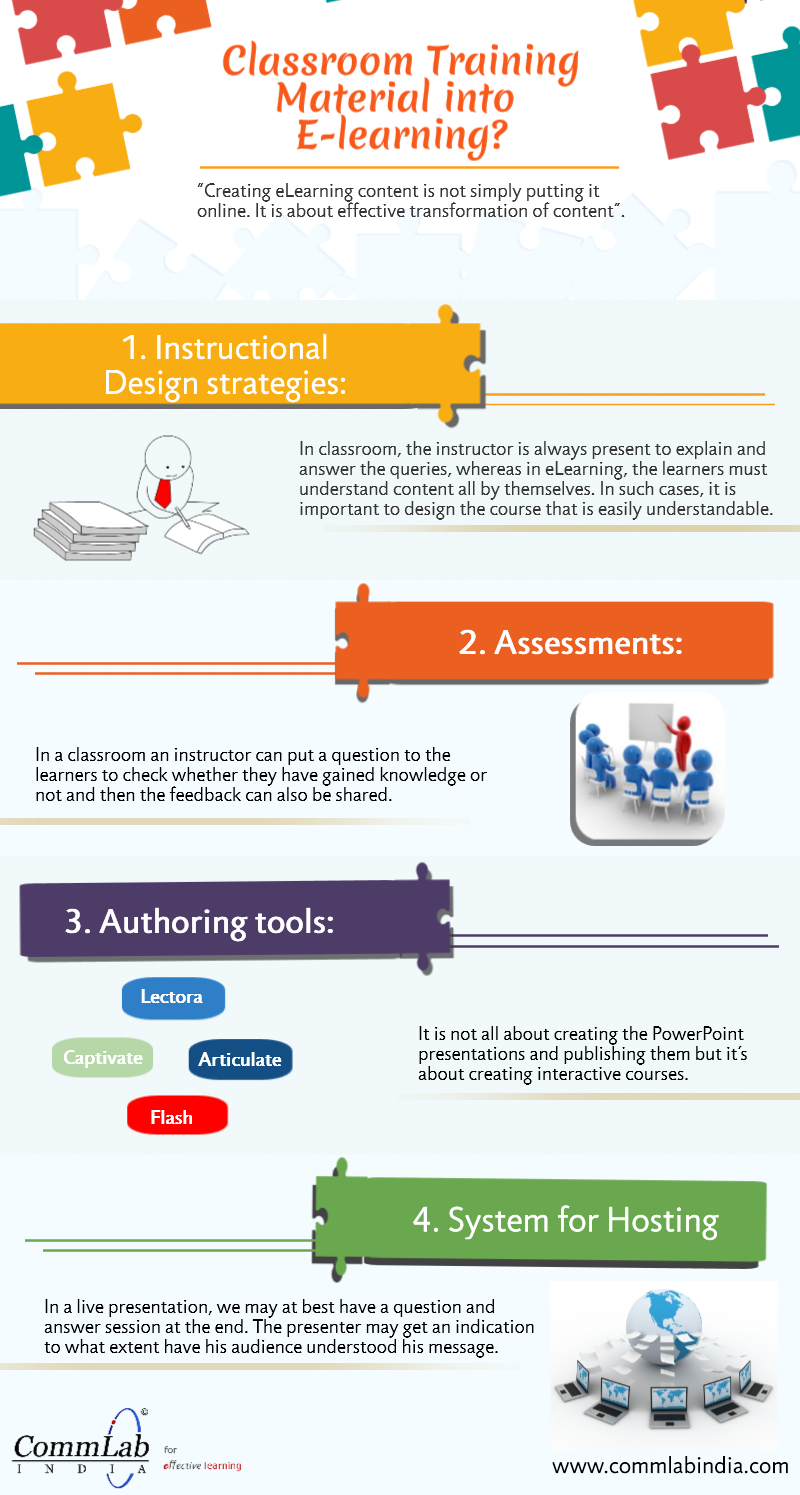 Converting ILT Material into E-learning - Things to Consider – An Infographic