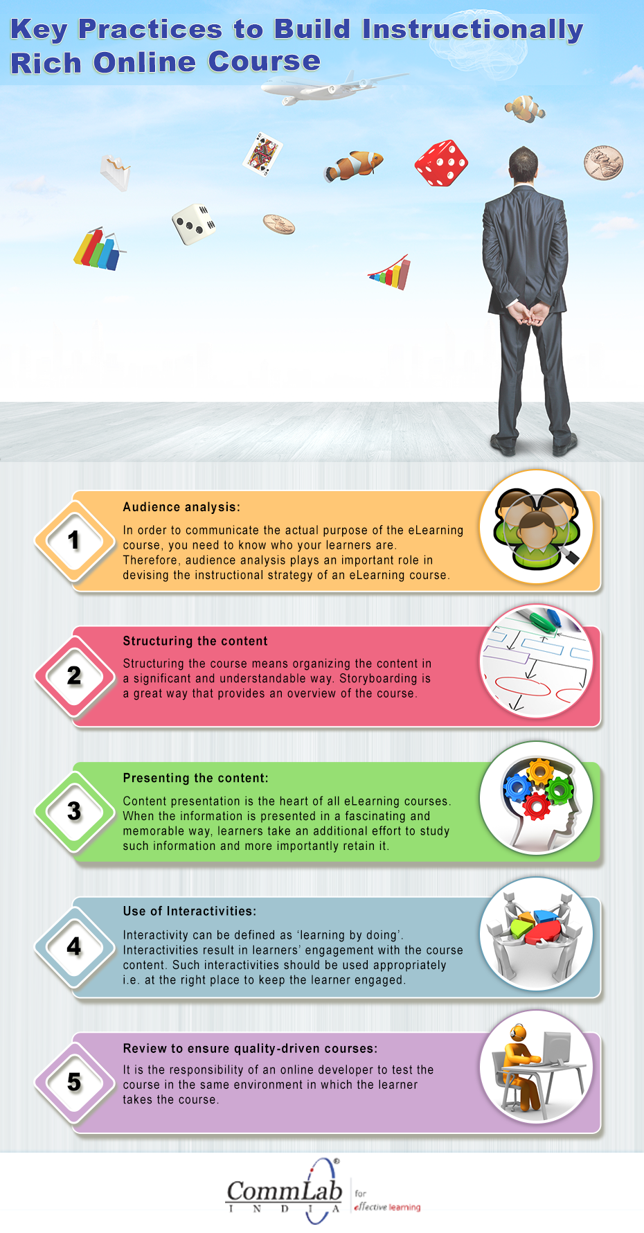 What Does it Take to Create Instructionally Sound E-learning Courses [Infographic]