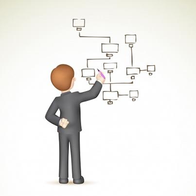 E-learning Development Process in a Nut Shell