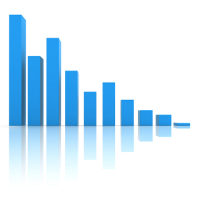 Interactive Assessments - Displaying Survey Results as Bar Charts in Articulate Storyline