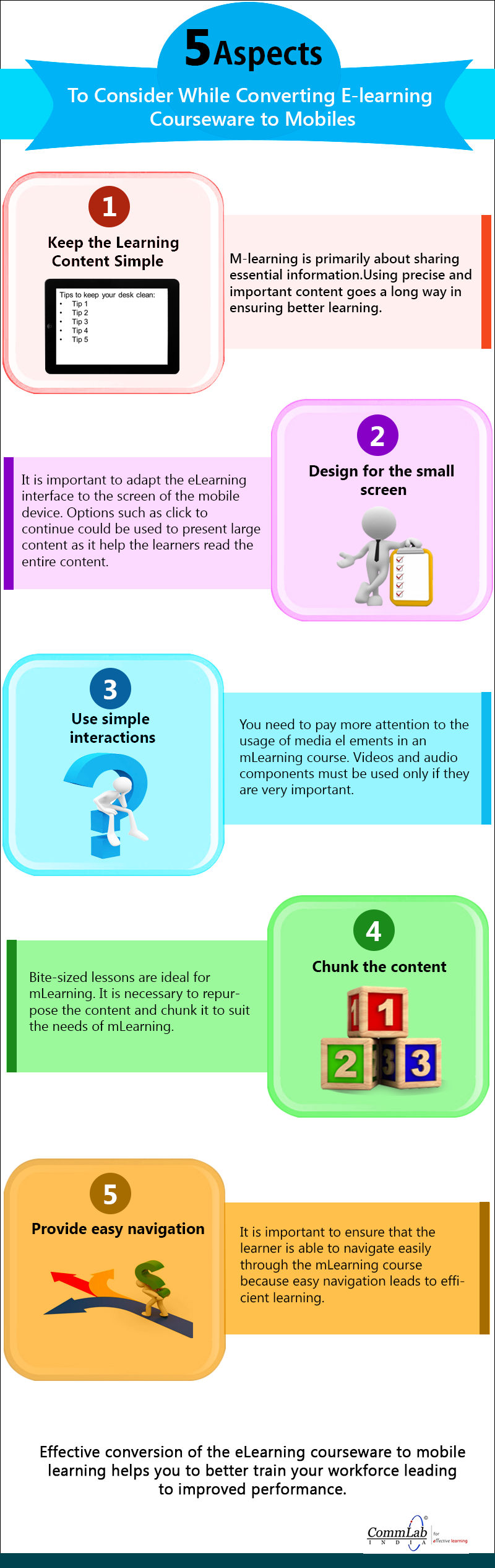 Making E-learning Courses Mobile: 5 Aspects to Consider – An Infographic