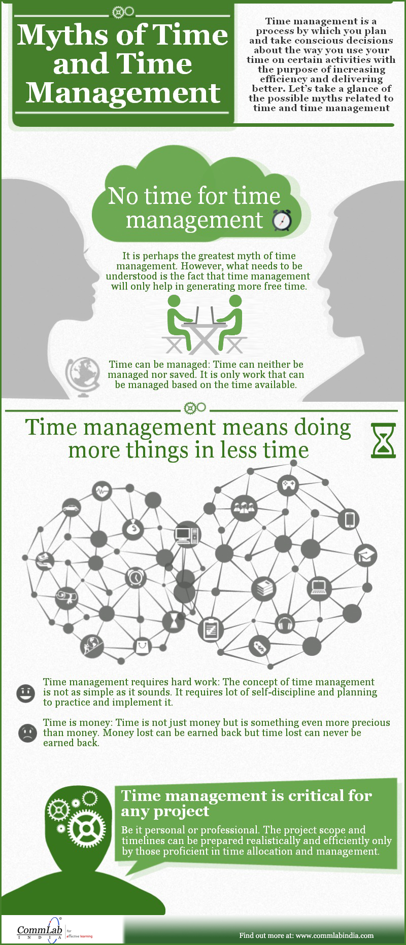 Myths of Time and Time Management – An Infographic