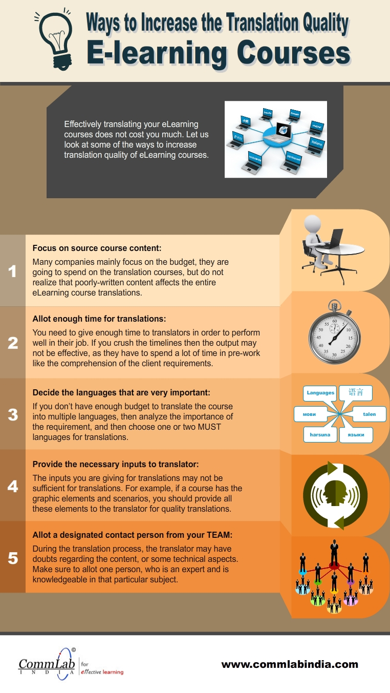 Ways to Enhance the Quality of E-learning Translations – An Infographic