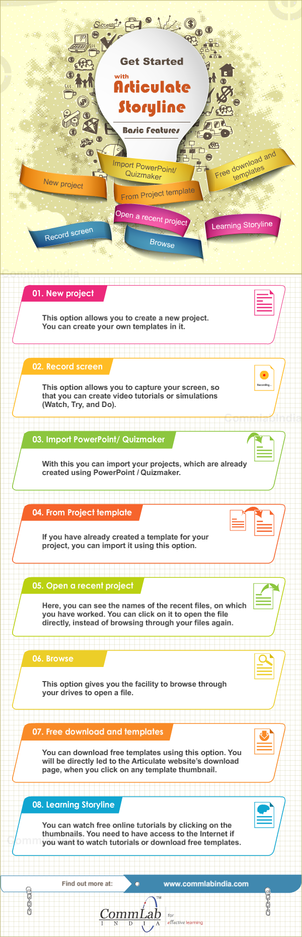Getting Started With Articulate Storyline – An Infographic