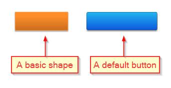 Objects on a slide