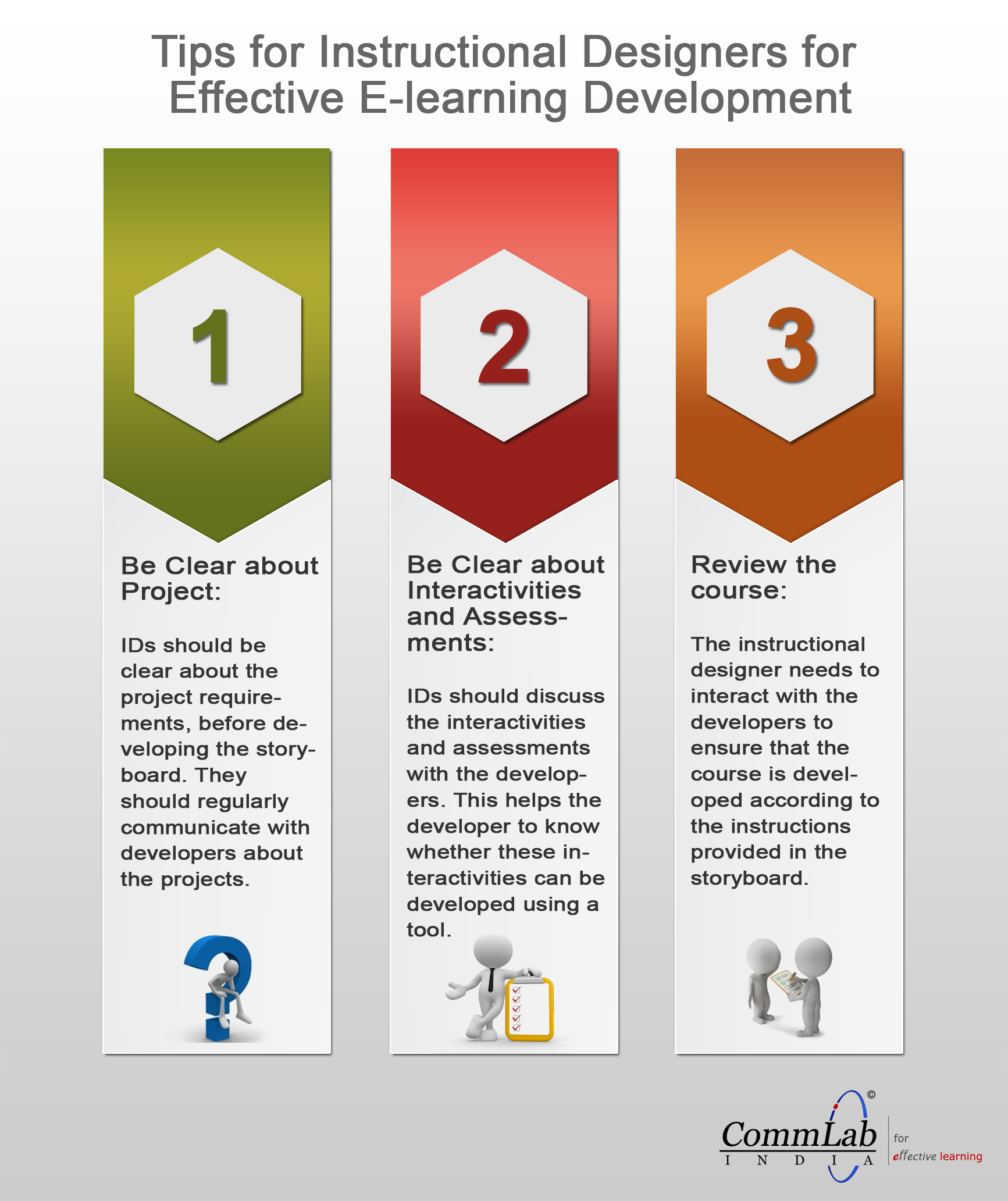 3 Tips to Instructional Designers for Effective E-learning – An Infographic
